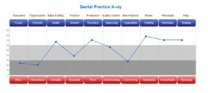 Dental Practice X-ray